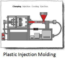 Brief Guide about Maintenance Times on Molding Machines